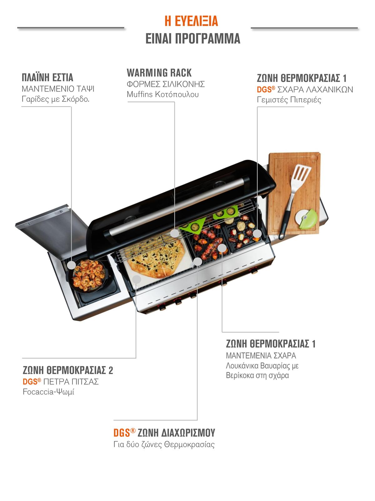 To Dual Gourmet System εγγυάται ομοιόμορφη κατανομή της θερμότητας σε όλο το θάλαμο της ψησταριάς.